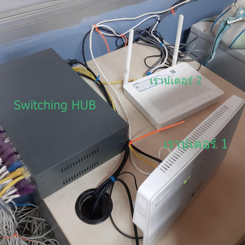 เราน์เตอร์ และ Switching HUB